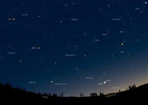 Aufsuchkarte für Jupiter und Saturn am Abendhimmel des 21. Dezember 2020