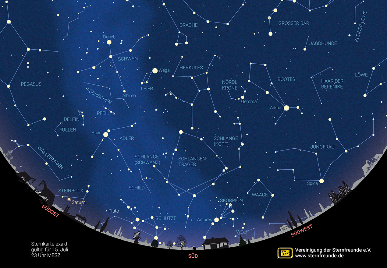 Der Sternenhimmel im Juli 20 – Vereinigung der Sternfreunde e.V.