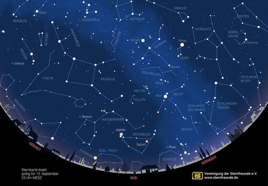 Sternenhimmel 2021