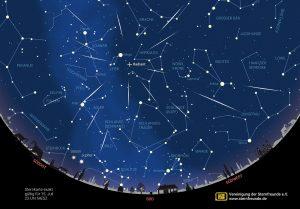 """Die Sternschnuppen der Lyriden scheinen dem Sternbild Leier zu entspringen. Ihr Ausstrahlungspunkt wird """"Radiant"""" genannt – er befindet sich in der zweiten Nachthälfte über dem östlichen Horizont, nahe dem hellen Stern Wega"""